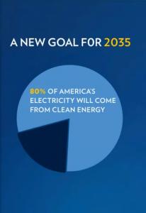 2035 Clean Energy Goal