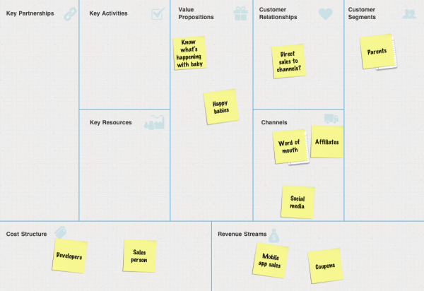 Crib Sheet Business Model Canvas