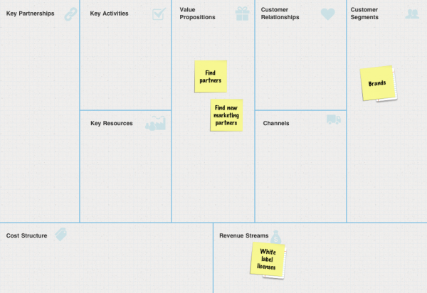 justcollab Business Model Canvas