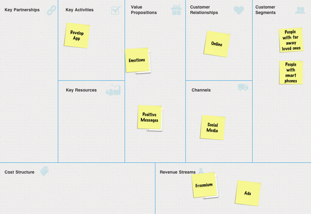 6 business model canvases from startup weekend nudge business model canvas wajeb Gallery
